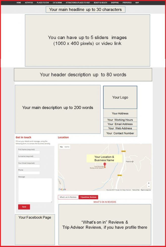 Sales Page Layout when Advertise in Shrewsbury